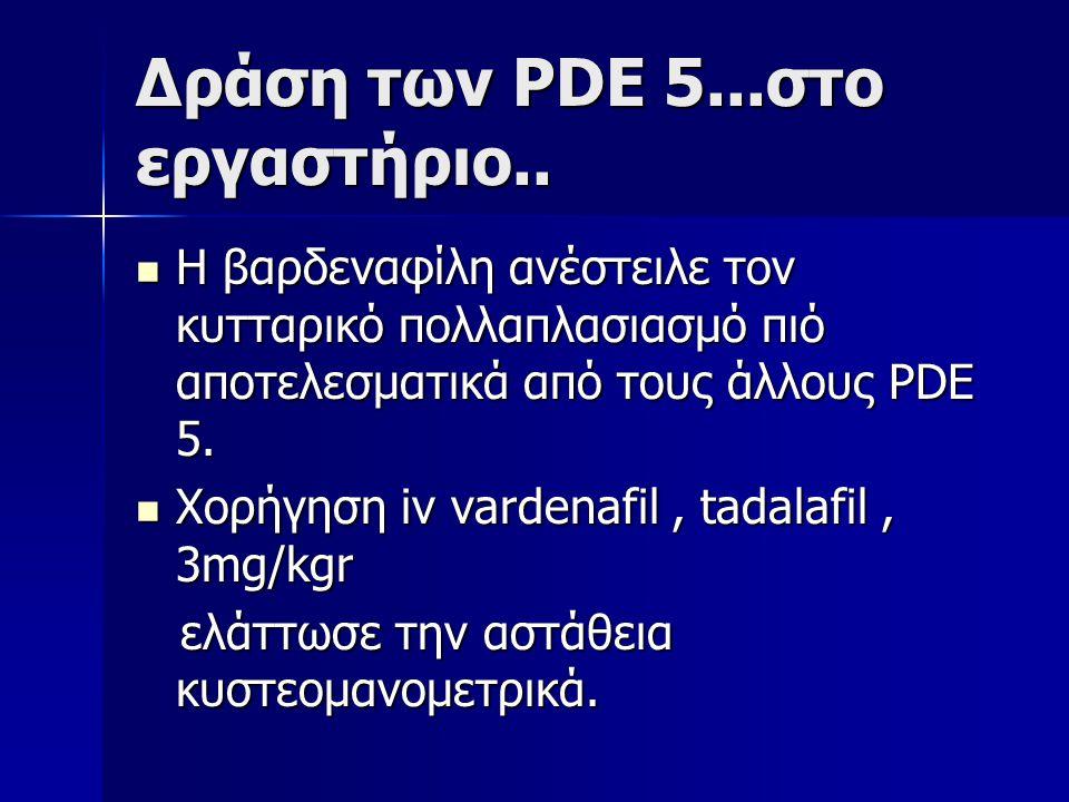 Δράση των PDE 5...στο εργαστήριο.. Η βαρδεναφίλη ανέστειλε τον κυτταρικό πολλαπλασιασμό πιό αποτελεσματικά από τους άλλους PDE 5. Η βαρδεναφίλη ανέστε