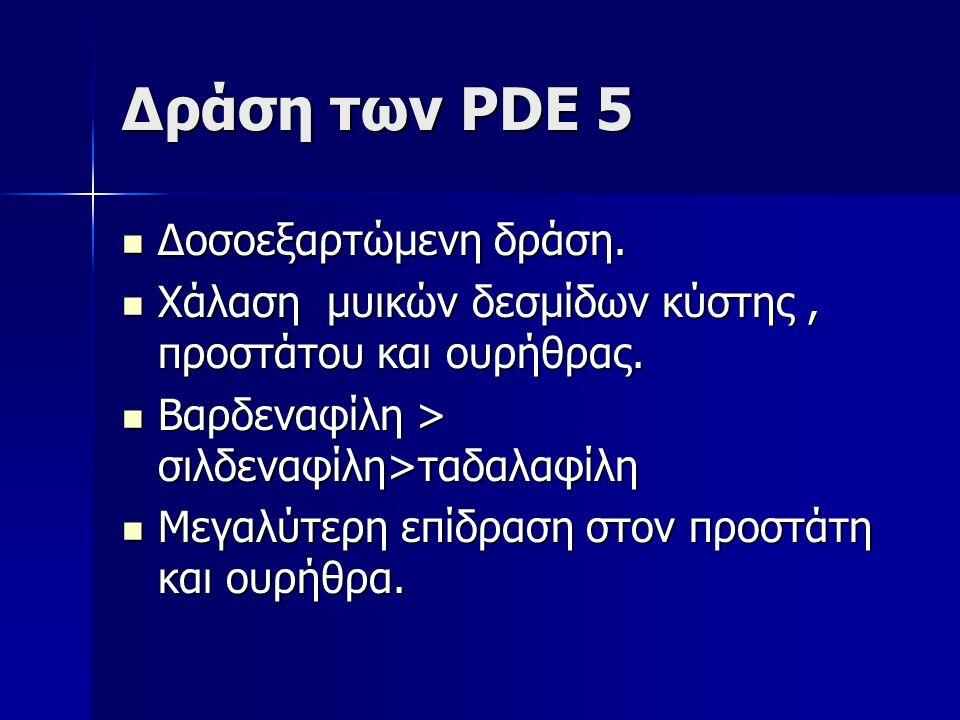Δράση των PDE 5 Δοσοεξαρτώμενη δράση. Δοσοεξαρτώμενη δράση. Χάλαση μυικών δεσμίδων κύστης, προστάτου και ουρήθρας. Χάλαση μυικών δεσμίδων κύστης, προσ