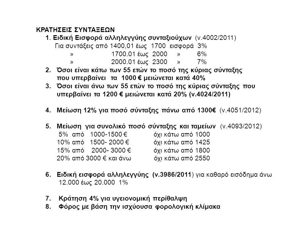 ΚΡΑΤΗΣΕΙΣ ΣΥΝΤΑΞΕΩΝ 1. Ειδική Εισφορά αλληλεγγύης συνταξιούχων (ν.4002/2011) Για συντάξεις από 1400,01 έως 1700 εισφορά 3% » 1700.01 έως 2000 » 6% » 2