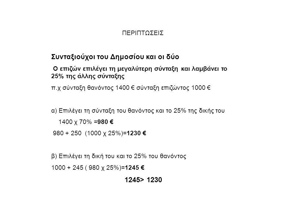 ΠΕΡΙΠΤΩΣΕΙΣ Συνταξιούχοι του Δημοσίου και οι δύο Ο επιζών επιλέγει τη μεγαλύτερη σύνταξη και λαμβάνει το 25% της άλλης σύνταξης π.χ σύνταξη θανόντος 1400 € σύνταξη επιζώντος 1000 € α) Επιλέγει τη σύνταξη του θανόντος και το 25% της δικής του 1400 χ 70% =980 € 980 + 250 (1000 χ 25%)=1230 € β) Επιλέγει τη δική του και το 25% του θανόντος 1000 + 245 ( 980 χ 25%)=1245 € 1245> 1230