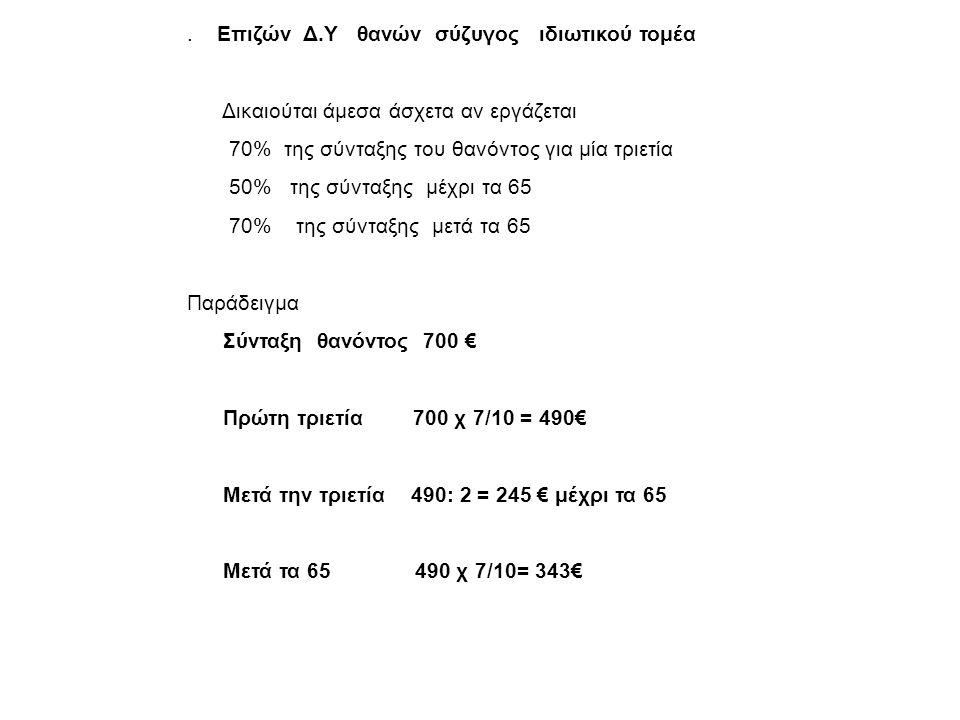 . Επιζών Δ.Υ θανών σύζυγος ιδιωτικού τομέα Δικαιούται άμεσα άσχετα αν εργάζεται 70% της σύνταξης του θανόντος για μία τριετία 50% της σύνταξης μέχρι τα 65 70% της σύνταξης μετά τα 65 Παράδειγμα Σύνταξη θανόντος 700 € Πρώτη τριετία 700 χ 7/10 = 490€ Μετά την τριετία 490: 2 = 245 € μέχρι τα 65 Μετά τα 65 490 χ 7/10= 343€