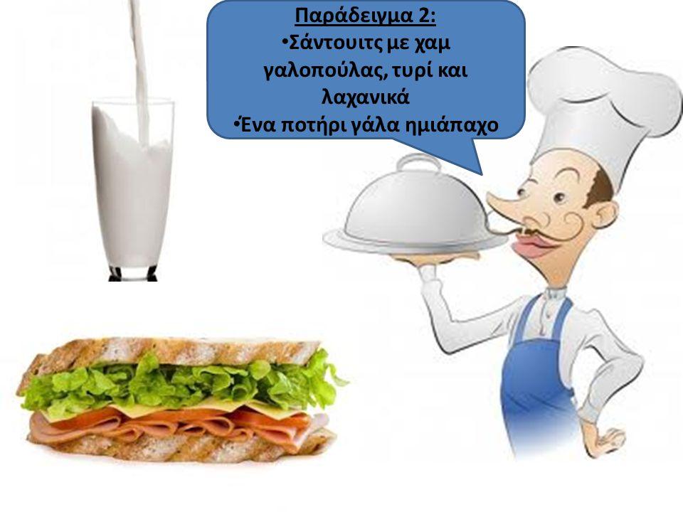 Παράδειγμα 2: Σάντουιτς με χαμ γαλοπούλας, τυρί και λαχανικά Ένα ποτήρι γάλα ημιάπαχο