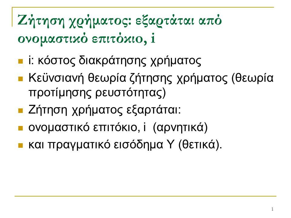 1 Ζήτηση χρήματος: εξαρτάται από ονομαστικό επιτόκιo, i i: κόστος διακράτησης χρήματος Κεϋνσιανή θεωρία ζήτησης χρήματος (θεωρία προτίμησης ρευστότητα