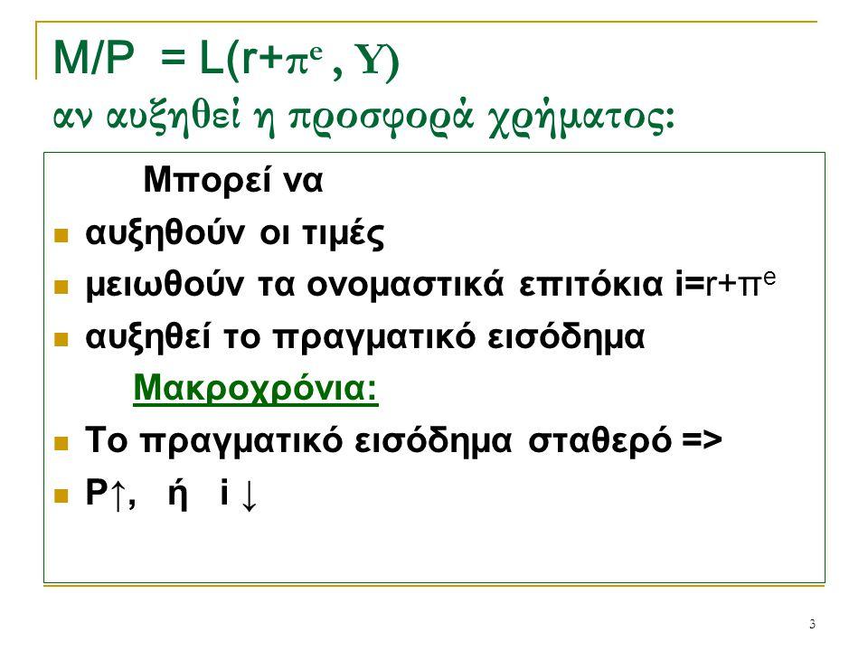 4 Ανακοίνωση Μεταβολής στη Νομισματική Πολιτική το Μ S αυξηθεί στο μέλλον Αλλά, Μ S, τώρα σταθερή π e ↑ => (i=r+ π e) i ↑ (M/P) d ↓ (M/P) d =L(i,y) Η ζήτηση χρήματος μειώνεται Άρα Υπερβάλλουσα προσφορά χρήματος Οι τιμές αυξάνονται (Ρ↑) Υπερβάλλουσα προσφορά χρήματος μηδενίζεται