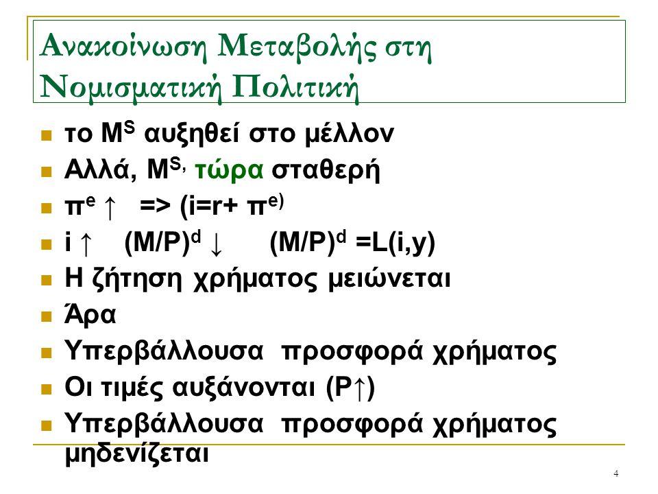 4 Ανακοίνωση Μεταβολής στη Νομισματική Πολιτική το Μ S αυξηθεί στο μέλλον Αλλά, Μ S, τώρα σταθερή π e ↑ => (i=r+ π e) i ↑ (M/P) d ↓ (M/P) d =L(i,y) Η