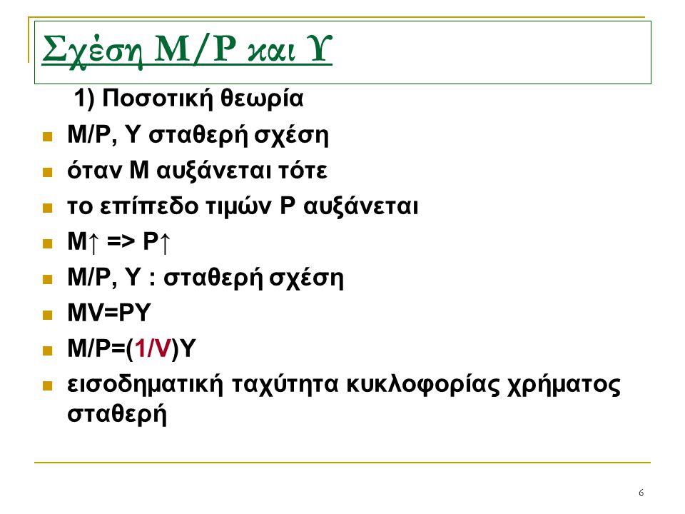 6 Σχέση Μ/Ρ και Υ 1) Ποσοτική θεωρία Μ/Ρ, Υ σταθερή σχέση όταν Μ αυξάνεται τότε το επίπεδο τιμών Ρ αυξάνεται Μ↑ => Ρ↑ Μ/Ρ, Υ : σταθερή σχέση ΜV=PY M/P