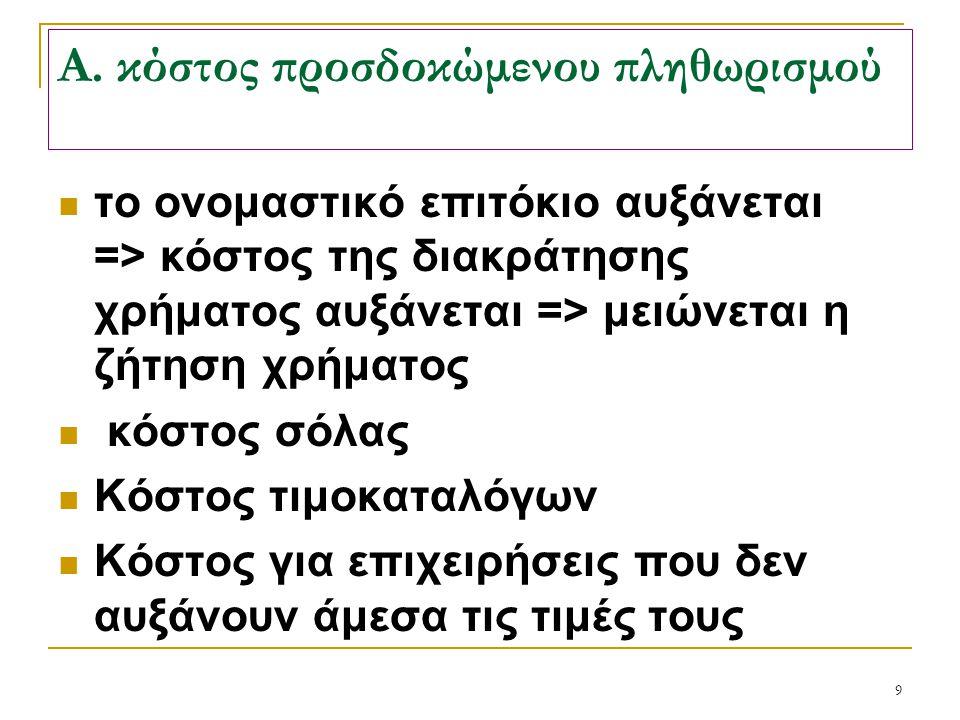 10 Στρεβλώσεις: π.χ.