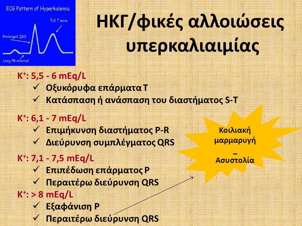 ΗΚΓ/φικές αλλοιώσεις υπερκαλιαιμίας Κ + : 5,5 - 6 mEq/L Οξυκόρυφα επάρματα Τ Κατάσπαση ή ανάσπαση του διαστήματος S-T Κ + : 6,1 - 7 mEq/L Επιμήκυνση διαστήματος P-R Διεύρυνση συμπλέγματος QRS Κ + : 7,1 - 7,5 mEq/L Επιπέδωση επάρματος P Περαιτέρω διεύρυνση QRS Κ + : > 8 mEq/L Εξαφάνιση Ρ Περαιτέρω διεύρυνση QRS Κοιλιακή μαρμαρυγή _ Ασυστολία