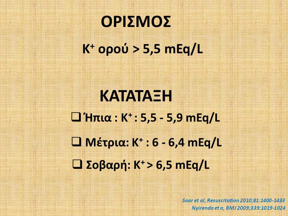ΟΡΙΣΜΟΣ K + ορού > 5,5 mEq/L ΚΑΤΑΤΑΞΗ  Ήπια : K + : 5,5 - 5,9 mEq/L  Μέτρια: K + : 6 - 6,4 mEq/L  Σοβαρή: K + > 6,5 mEq/L Soar et al, Resuscitation 2010;81:1400-1433 Nyirenda et a, BMJ 2009;339:1019-1024