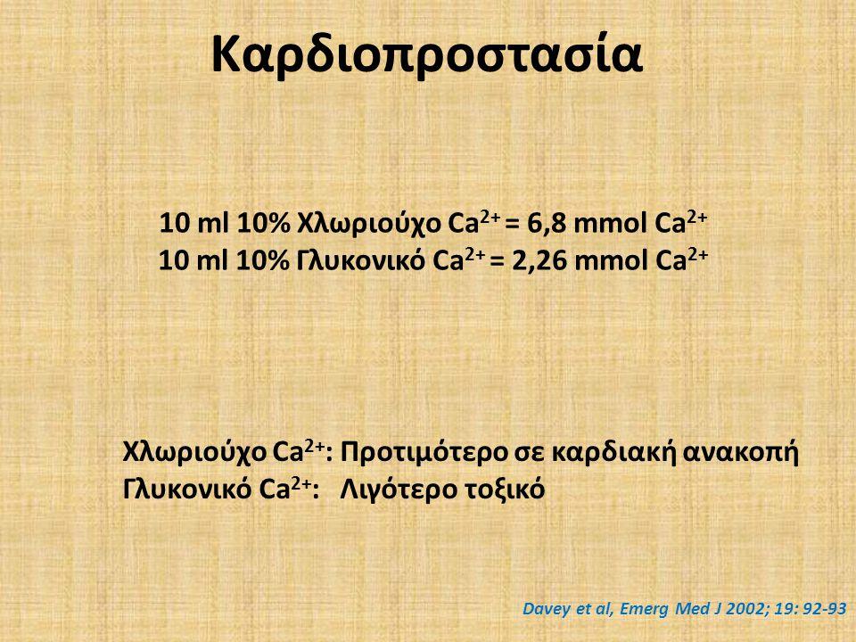 Καρδιοπροστασία 10 ml 10% Χλωριούχο Ca 2+ = 6,8 mmol Ca 2+ 10 ml 10% Γλυκονικό Ca 2+ = 2,26 mmol Ca 2+ Χλωριούχο Ca 2+ : Προτιμότερο σε καρδιακή ανακοπή Γλυκονικό Ca 2+ : Λιγότερο τοξικό Davey et al, Emerg Med J 2002; 19: 92-93