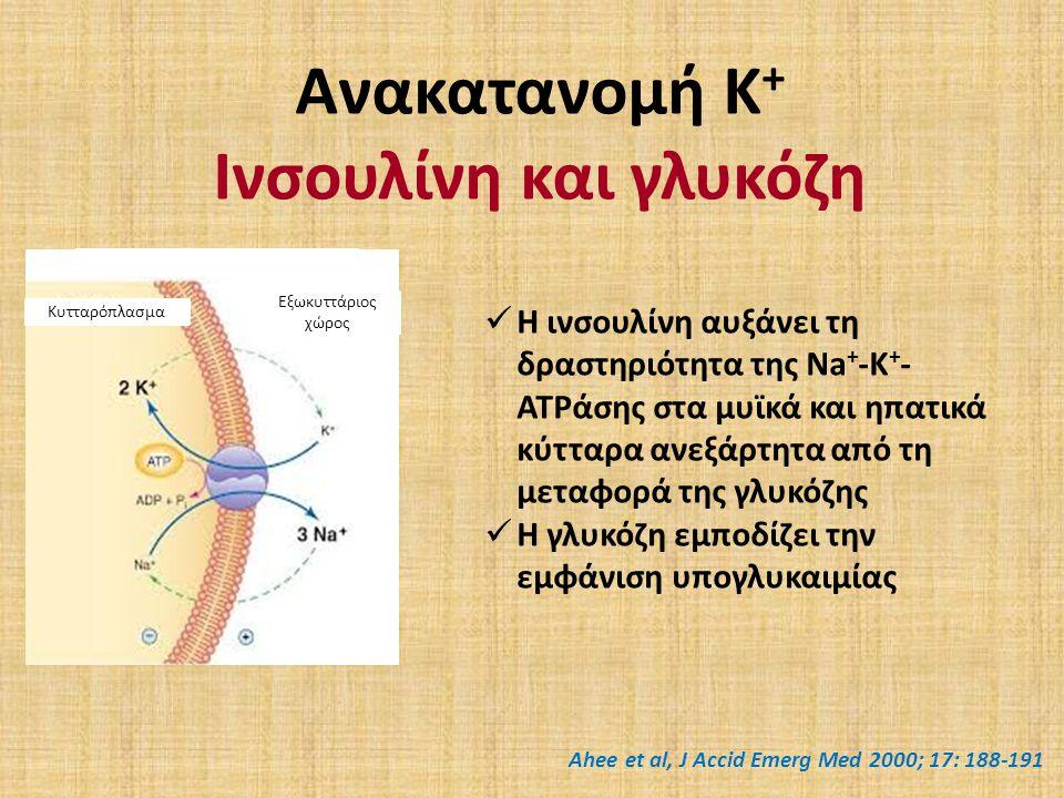 Ανακατανομή Κ + Ινσουλίνη και γλυκόζη Η ινσουλίνη αυξάνει τη δραστηριότητα της Na + -K + - ATPάσης στα μυϊκά και ηπατικά κύτταρα ανεξάρτητα από τη μεταφορά της γλυκόζης Η γλυκόζη εμποδίζει την εμφάνιση υπογλυκαιμίας Ahee et al, J Accid Emerg Med 2000; 17: 188-191 Εξωκυττάριος χώρος Κυτταρόπλασμα