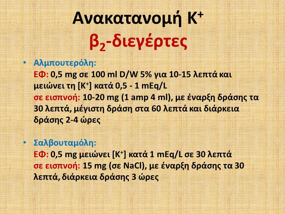 Ανακατανομή Κ + β 2 -διεγέρτες Αλμπουτερόλη: ΕΦ: 0,5 mg σε 100 ml D/W 5% για 10-15 λεπτά και μειώνει τη [Κ + ] κατά 0,5 - 1 mEq/L σε εισπνοή: 10-20 mg (1 amp 4 ml), με έναρξη δράσης τα 30 λεπτά, μέγιστη δράση στα 60 λεπτά και διάρκεια δράσης 2-4 ώρες Σαλβουταμόλη: ΕΦ: 0,5 mg μειώνει [Κ + ] κατά 1 mEq/L σε 30 λεπτά σε εισπνοή: 15 mg (σε NaCl), με έναρξη δράσης τα 30 λεπτά, διάρκεια δράσης 3 ώρες