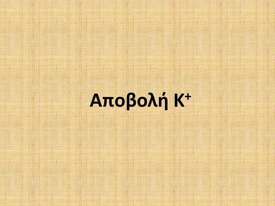 Αποβολή Κ +