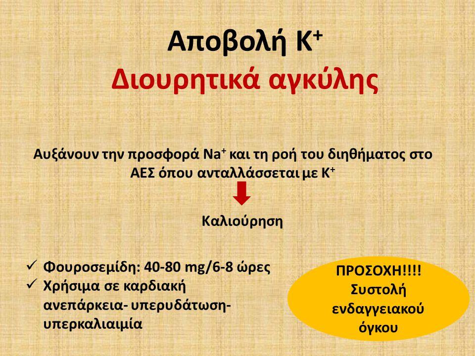 Διουρητικά αγκύλης Αυξάνουν την προσφορά Νa + και τη ροή του διηθήματος στο ΑΕΣ όπου ανταλλάσσεται με Κ + Καλιούρηση Φουροσεμίδη: 40-80 mg/6-8 ώρες Χρήσιμα σε καρδιακή ανεπάρκεια- υπερυδάτωση- υπερκαλιαιμία ΠΡΟΣΟΧΗ!!!.