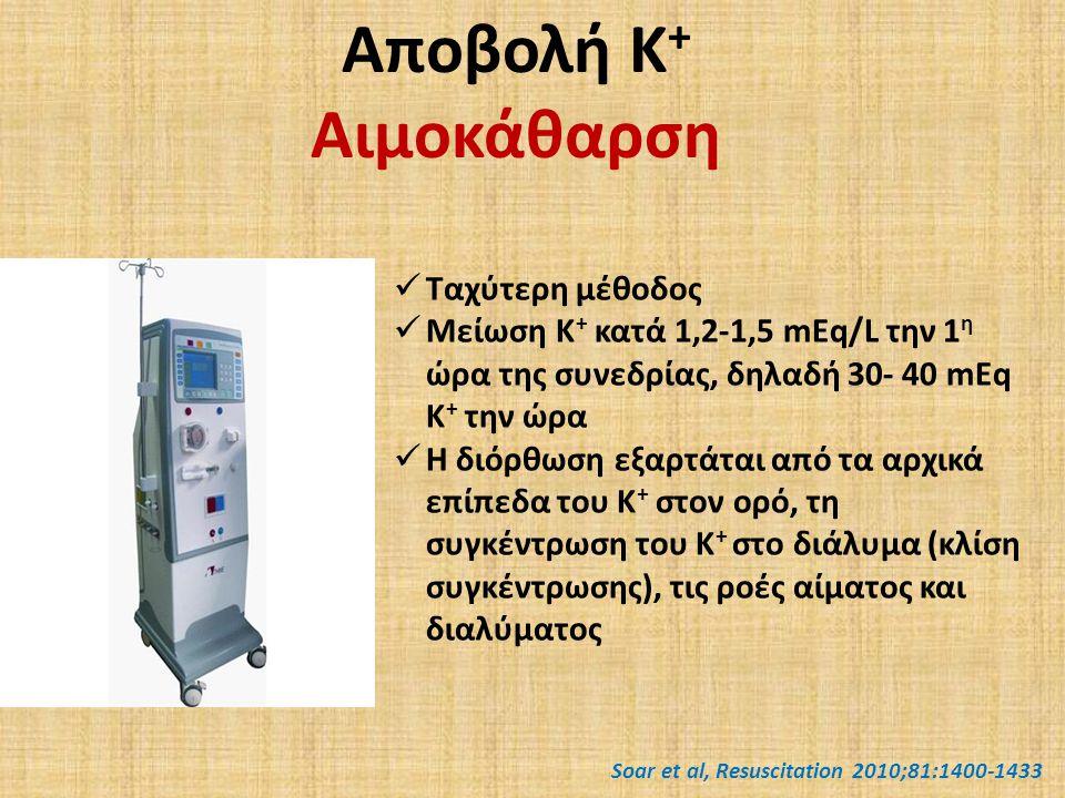 Αποβολή Κ + Αιμοκάθαρση Ταχύτερη μέθοδος Μείωση Κ + κατά 1,2-1,5 mEq/L την 1 η ώρα της συνεδρίας, δηλαδή 30- 40 mEq Κ + την ώρα Η διόρθωση εξαρτάται από τα αρχικά επίπεδα του Κ + στον ορό, τη συγκέντρωση του Κ + στο διάλυμα (κλίση συγκέντρωσης), τις ροές αίματος και διαλύματος Soar et al, Resuscitation 2010;81:1400-1433