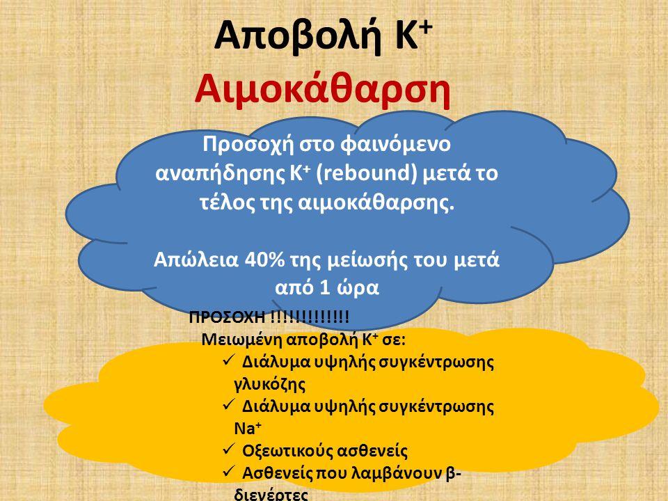 Αποβολή Κ + Αιμοκάθαρση Προσοχή στο φαινόμενο αναπήδησης Κ + (rebound) μετά το τέλος της αιμοκάθαρσης.