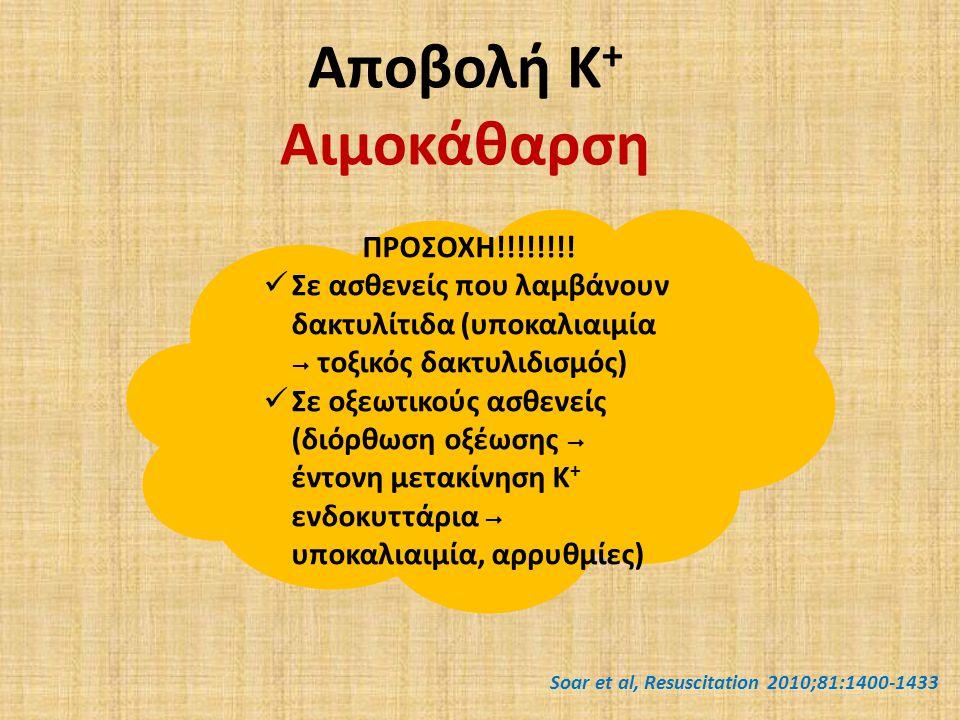 Αποβολή Κ + Αιμοκάθαρση ΠΡΟΣΟΧΗ!!!!!!!.