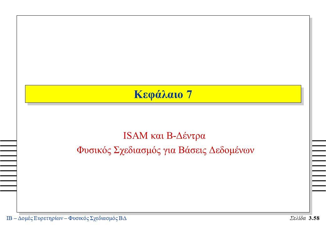 ΙΒ – Δομές Ευρετηρίων – Φυσικός Σχεδιασμός ΒΔΣελίδα 3.58 Κεφάλαιο 7 ISAM και B-Δέντρα Φυσικός Σχεδιασμός για Βάσεις Δεδομένων