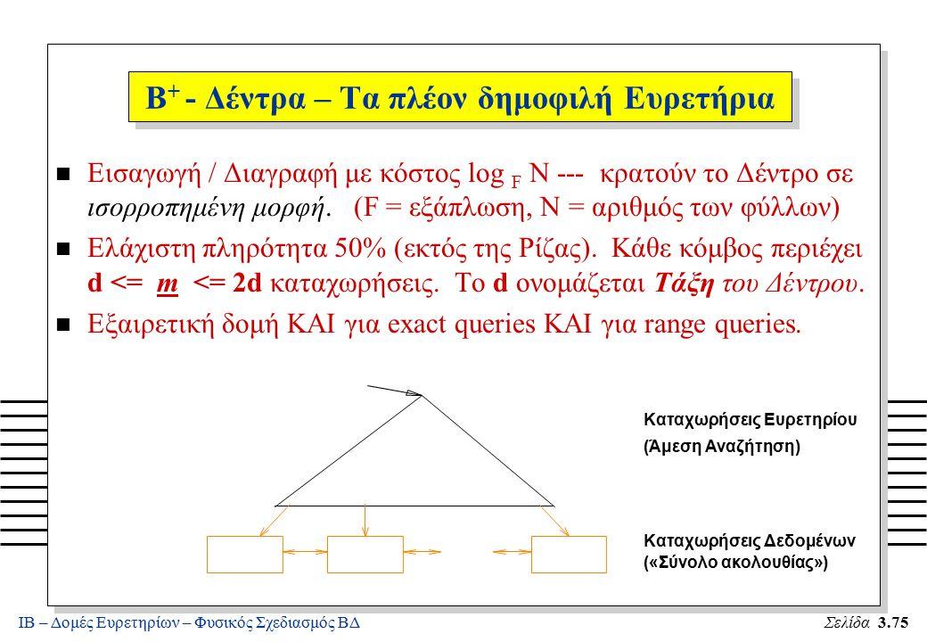 ΙΒ – Δομές Ευρετηρίων – Φυσικός Σχεδιασμός ΒΔΣελίδα 3.75 n Εισαγωγή / Διαγραφή με κόστος log F N --- κρατούν το Δέντρο σε ισορροπημένη μορφή. (F = εξά