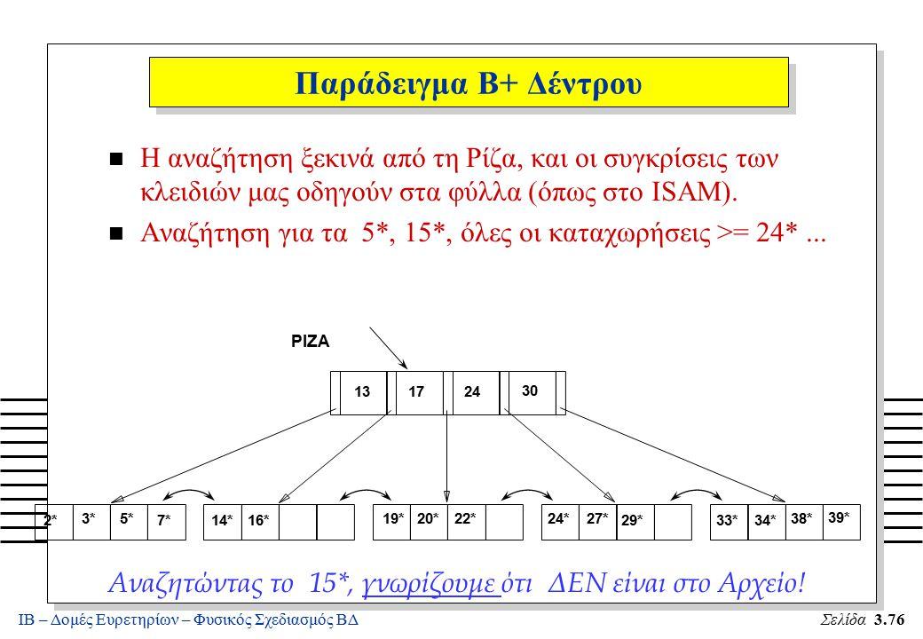 ΙΒ – Δομές Ευρετηρίων – Φυσικός Σχεδιασμός ΒΔΣελίδα 3.76 n Η αναζήτηση ξεκινά από τη Ρίζα, και οι συγκρίσεις των κλειδιών μας οδηγούν στα φύλλα (όπως