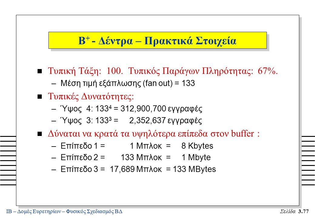 ΙΒ – Δομές Ευρετηρίων – Φυσικός Σχεδιασμός ΒΔΣελίδα 3.77 n Τυπική Τάξη: 100. Τυπικός Παράγων Πληρότητας: 67%. –Μέση τιμή εξάπλωσης (fan out) = 133 n Τ