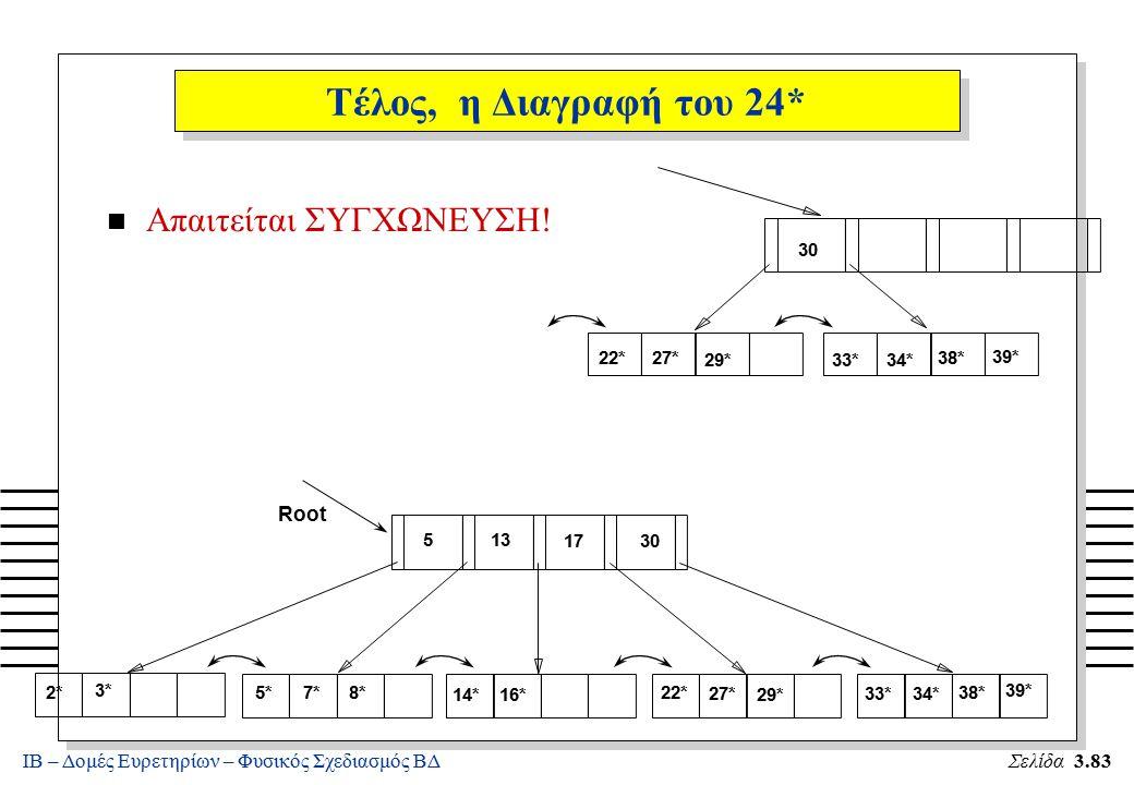 ΙΒ – Δομές Ευρετηρίων – Φυσικός Σχεδιασμός ΒΔΣελίδα 3.83 n Απαιτείται ΣΥΓΧΩΝΕΥΣΗ! 30 22*27* 29*33*34* 38* 39* 2* 3* 7* 14*16* 22* 27* 29* 33*34* 38* 3