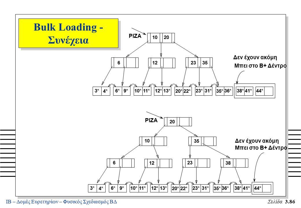 ΙΒ – Δομές Ευρετηρίων – Φυσικός Σχεδιασμός ΒΔΣελίδα 3.86 Bulk Loading - Συνέχεια