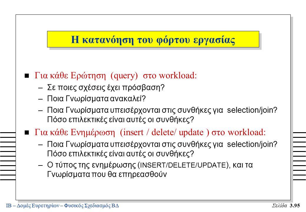 ΙΒ – Δομές Ευρετηρίων – Φυσικός Σχεδιασμός ΒΔΣελίδα 3.95 n Για κάθε Ερώτηση (query) στο workload: –Σε ποιες σχέσεις έχει πρόσβαση? –Ποια Γνωρίσματα αν