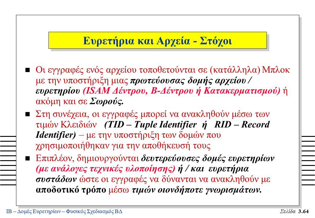 ΙΒ – Δομές Ευρετηρίων – Φυσικός Σχεδιασμός ΒΔΣελίδα 3.64 Ευρετήρια και Αρχεία - Στόχοι n Οι εγγραφές ενός αρχείου τοποθετούνται σε (κατάλληλα) Μπλοκ μ