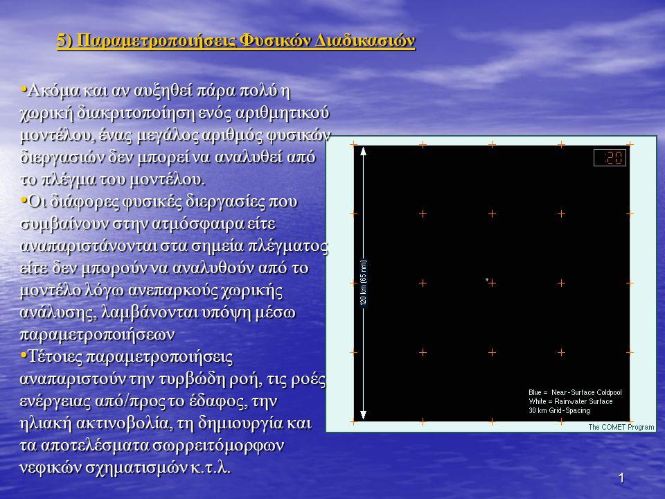 12 Η «δυνητική εξάτμιση» υπολογίζεται από: όπου q 0 και q 0s είναι η πραγματική ειδική υγρασία και ειδική υγρασία των κορεσμένων υδρατμών στο κατώτερο επίπεδο του μοντέλου, αντίστοιχα, L v είναι η λανθάνουσα θερμότητα (2.5x106 JKg -1 ), c p είναι η ειδική θερμότητα του ξηρού αέρα (1004.6 JKg -1 K -1 ),  air και T air είναι η δυναμική και η πραγματική θερμοκρασία του αέρα στο κατώτερο επίπεδο του μοντέλου, R d είναι η σταθερά των αερίων για τον ξηρό αέρα (287.04 JKg -1 K -1 ), p sfc είναι η πίεση στην επιφάνεια (Pa), c h είναι ο συντελεστής ανταλλαγής για τη θερμότητα και την υγρασία στην επιφάνεια (ms -1 ).
