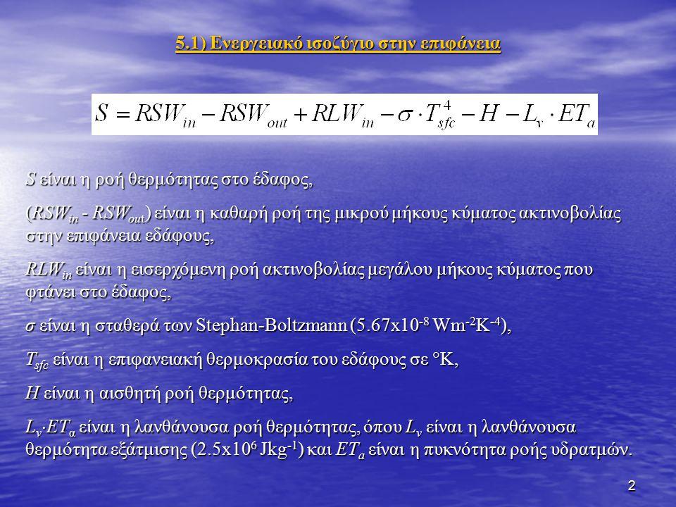3 T soil1 είναι η θερμοκρασία του πρώτου (ανώτατου) εδαφικού στρώματος, Z soil1 είναι το πάχος του πρώτου εδαφικού στρώματος και DF soil είναι η θερμική αγωγιμότητα του εδάφους E dir είναι η άμεση εξάτμιση από το ανώτερο εδαφικό επίπεδο του μοντέλου, E t είναι η διαπνοή και E c είναι η εξάτμιση του υετού που έχει συγκρατηθεί από τα φυτά.