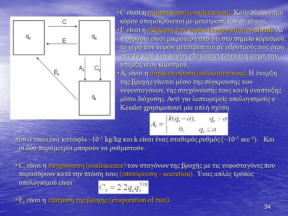34 που  είναι ένα κατώφλι ~10 -3 kg/kg και k είναι ένας σταθερός ρυθμός (~10 -3 sec -1 ). Και οι δύο παράμετροι μπορούν να ρυθμιστούν. C r είναι η συ