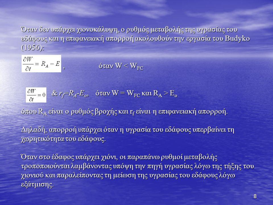 19 Το ιξώδες υπόστρωμα πάνω από τη θάλασσα θεωρείται ότι λειτουργεί σε 3 καταστάσεις: (i) ομαλή (smooth and transitional), (ii) ταραγμένη (rough), (iii) ταραγμένη με ψεκάδες (rough with spray), ανάλογα με την ταχύτητα τριβής (friction velocity u * ) Το ιξώδες υπόστρωμα πάνω από τη θάλασσα θεωρείται ότι λειτουργεί σε 3 καταστάσεις: (i) ομαλή (smooth and transitional), (ii) ταραγμένη (rough), (iii) ταραγμένη με ψεκάδες (rough with spray), ανάλογα με την ταχύτητα τριβής (friction velocity u * ) Το σχήμα δείχνει τη μεταβολή του ύψους του ιξώδους υποστρώματος (για ορμή, υγρασία και θερμότητα) για διαφορετικές ταχύτητες τριβής (u * ) Το σχήμα δείχνει τη μεταβολή του ύψους του ιξώδους υποστρώματος (για ορμή, υγρασία και θερμότητα) για διαφορετικές ταχύτητες τριβής (u * )