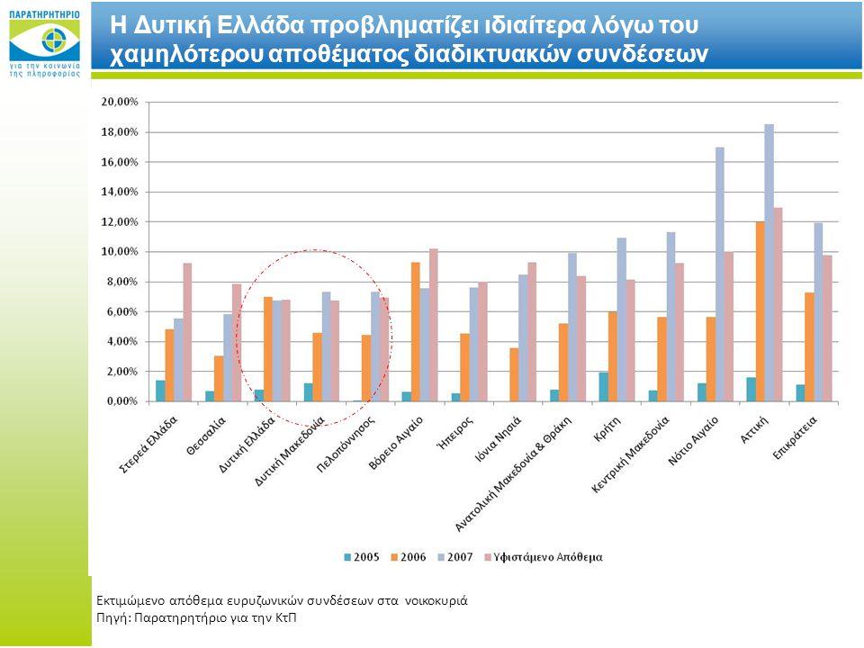 Η Δυτική Ελλάδα προβληματίζει ιδιαίτερα λόγω του χαμηλότερου αποθέματος διαδικτυακών συνδέσεων Εκτιμώμενο απόθεμα ευρυζωνικών συνδέσεων στα νοικοκυριά Πηγή: Παρατηρητήριο για την ΚτΠ