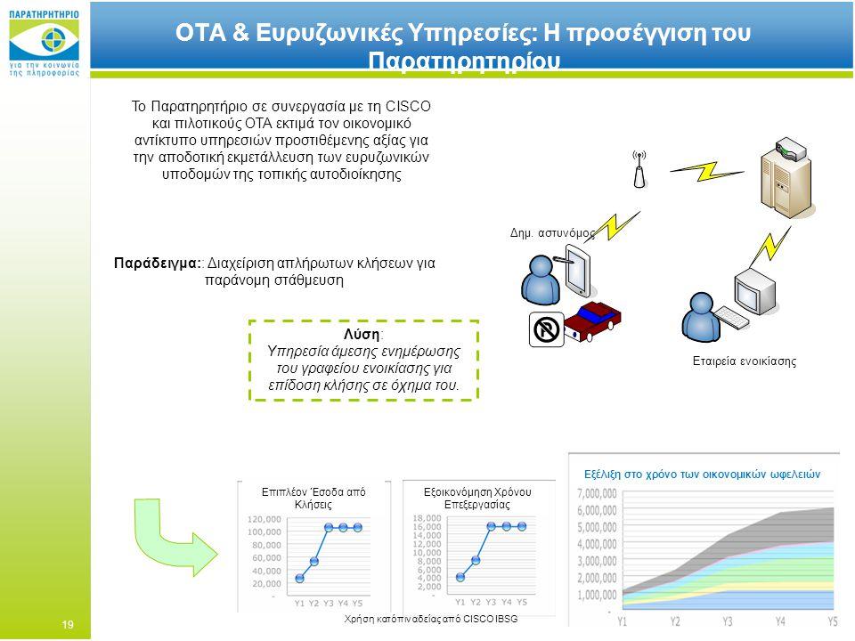 ΟΤΑ & Ευρυζωνικές Υπηρεσίες: Η προσέγγιση του Παρατηρητηρίου Εξοικονόμηση Χρόνου Επεξεργασίας Επιπλέον Έσοδα από Κλήσεις Εξέλιξη στο χρόνο των οικονομικών ωφελειών Εταιρεία ενοικίασης Δημ.