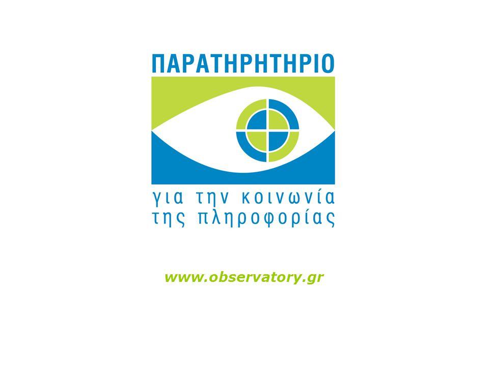 www.observatory.gr
