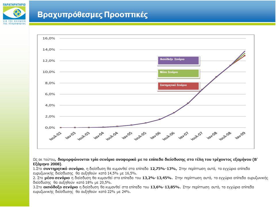 Βραχυπρόθεσμες Προοπτικές Αισιόδοξο Σενάριο Συντηρητικό Σενάριο Μέσο Σενάριο Ως εκ τούτου, διαμορφώνονται τρία σενάρια αναφορικά με τα επίπεδα διείσδυσης στα τέλη του τρέχοντος εξαμήνου (Β ' Εξάμηνο 2008).