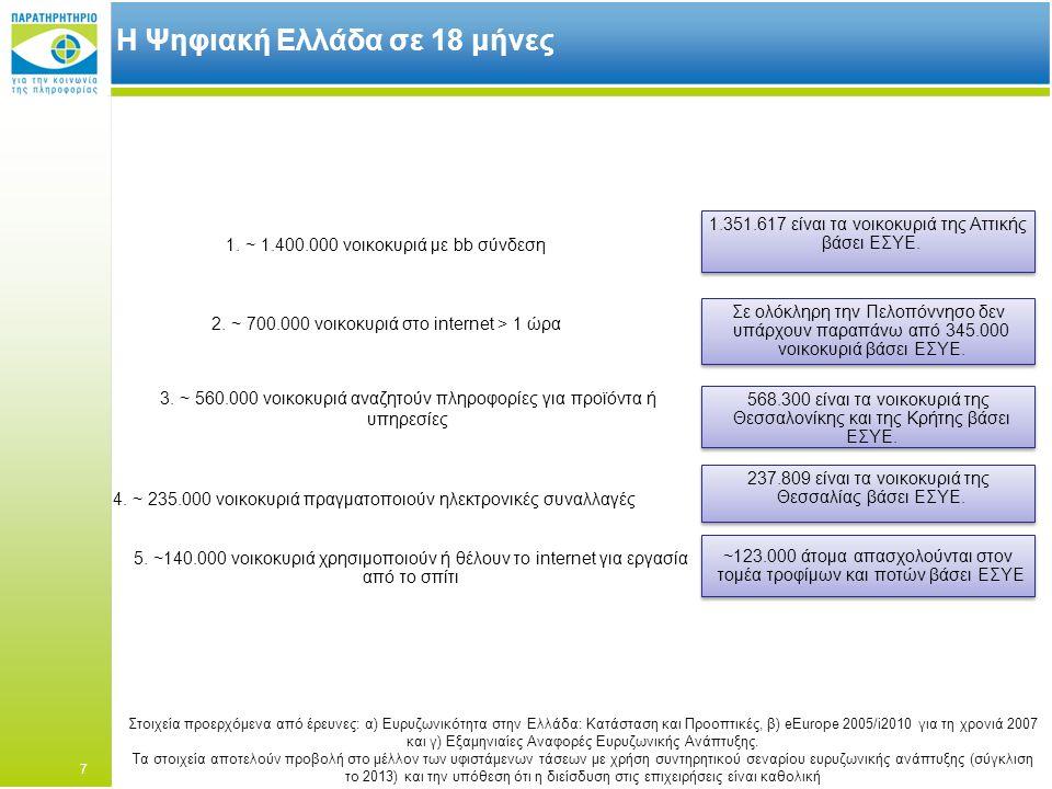 Η Ψηφιακή Ελλάδα σε 18 μήνες Στοιχεία προερχόμενα από έρευνες: α) Ευρυζωνικότητα στην Ελλάδα: Κατάσταση και Προοπτικές, β) eEurope 2005/i2010 για τη χρονιά 2007 και γ) Εξαμηνιαίες Αναφορές Ευρυζωνικής Ανάπτυξης.