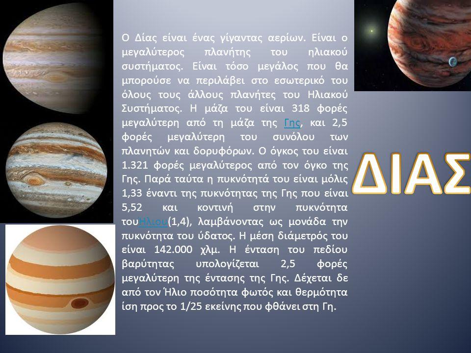 Η ονομασία του πλανήτη ΄Αρη προέρχεται από τον Ολύμπιο θεό του πολέμου της Ελληνικής Μυθολογίας τον Άρη.
