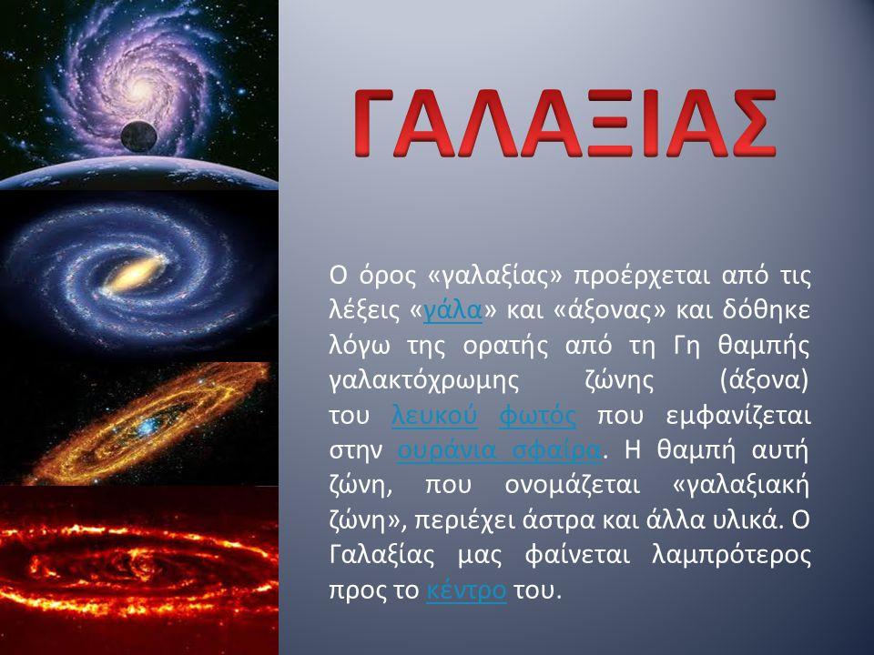 Ο όρος «γαλαξίας» προέρχεται από τις λέξεις «γάλα» και «άξονας» και δόθηκε λόγω της ορατής από τη Γη θαμπής γαλακτόχρωμης ζώνης (άξονα) του λευκού φωτός που εμφανίζεται στην ουράνια σφαίρα.