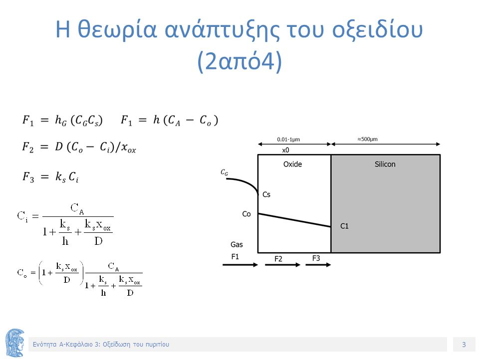 4 Ενότητα Α-Κεφάλαιο 3: Οξείδωση του πυριτίου Η θεωρία ανάπτυξης του οξειδίου (3από4) x ox 2 + Ax ox = B(t+τ) όπου Αº 2D(1/k s +1/h), Bº 2D C A /N 1 και τº (x i 2 +Ax i )/B x ox = (A/2) {[1+4B(t+τ)/A 2 ] 1/2 - 1} x ox 2 = Bt για t>> x ox = B(t+τ)/Α για t+τ<<A2/4B
