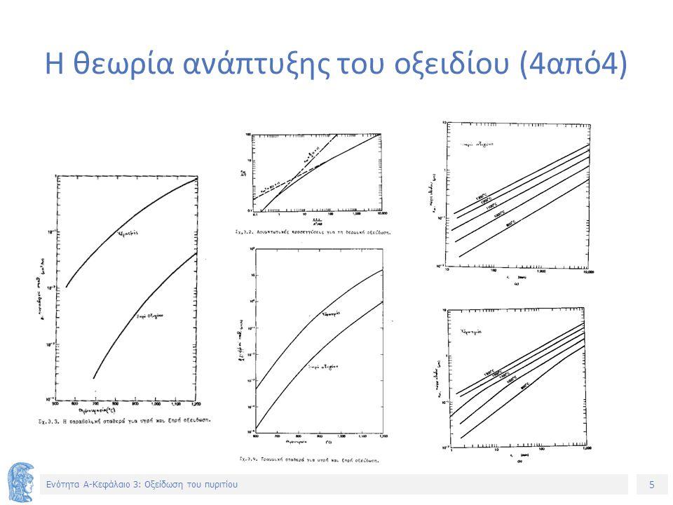 5 Ενότητα Α-Κεφάλαιο 3: Οξείδωση του πυριτίου Η θεωρία ανάπτυξης του οξειδίου (4από4)