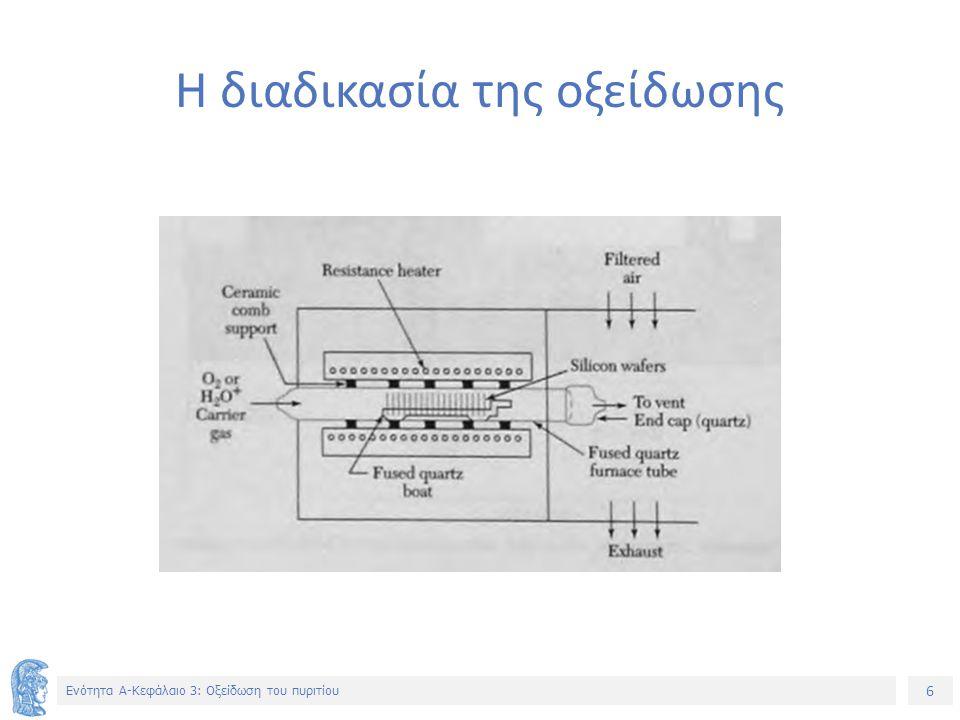17 Ενότητα Α-Κεφάλαιο 3: Οξείδωση του πυριτίου Σημείωμα Χρήσης Έργων Τρίτων Το Έργο αυτό κάνει χρήση των ακόλουθων έργων: Εικόνα 2: Retrieved at 3/3/2015 form: http://www.jhaj.net/jasjeet/tcad/Learn4/l4a_files/image001.gif http://www.jhaj.net/jasjeet/tcad/Learn4/l4a_files/image001.gif Εικόνες 4-8, 9,10,12,13.