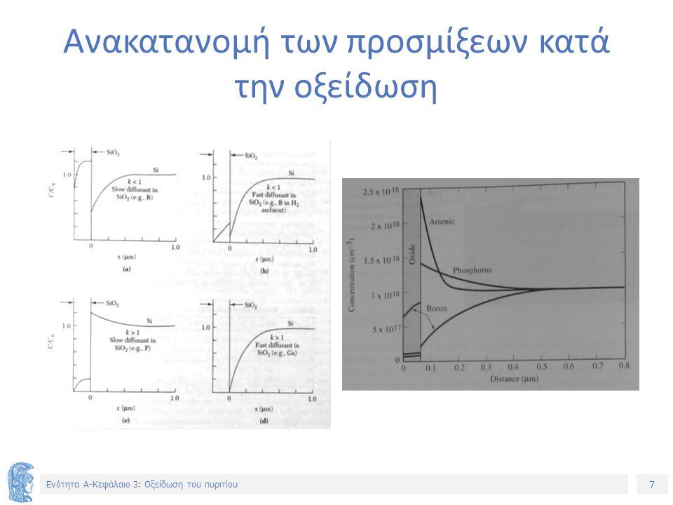 7 Ενότητα Α-Κεφάλαιο 3: Οξείδωση του πυριτίου Ανακατανομή των προσμίξεων κατά την οξείδωση