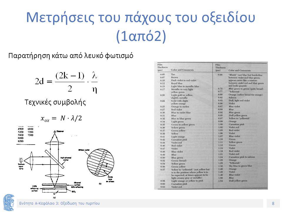9 Ενότητα Α-Κεφάλαιο 3: Οξείδωση του πυριτίου Μετρήσεις του πάχους του οξειδίου (2από2) ΕλλειψομετρίαΜηχανική τεχνική