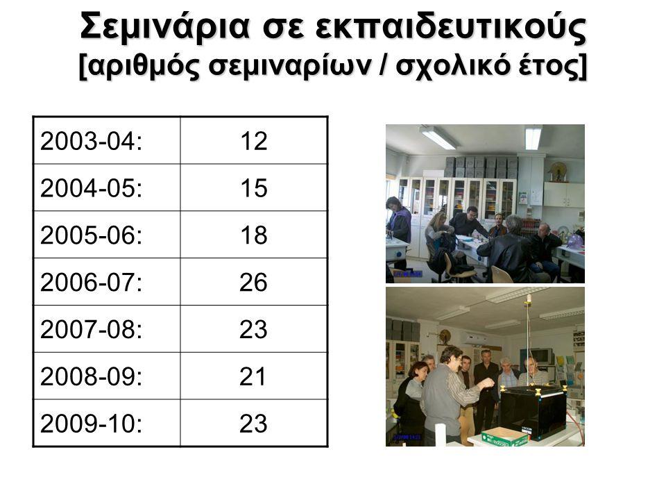 Σεμινάρια σε εκπαιδευτικούς [αριθμός σεμιναρίων / σχολικό έτος] 2003-04:12 2004-05:15 2005-06:18 2006-07:2626 2007-08:23 2008-09:21 2009-10:2323