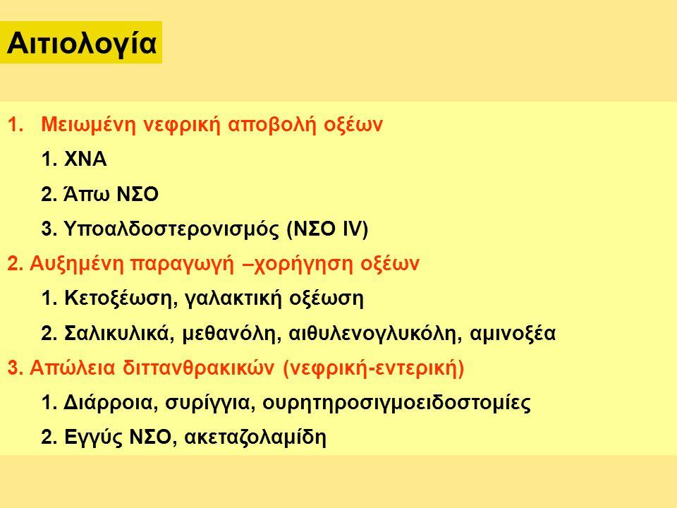 Αιτιολογία 1.Μειωμένη νεφρική αποβολή οξέων 1. ΧΝΑ 2. Άπω ΝΣΟ 3. Υποαλδοστερονισμός (ΝΣΟ IV) 2. Αυξημένη παραγωγή –χορήγηση οξέων 1. Κετοξέωση, γαλακτ