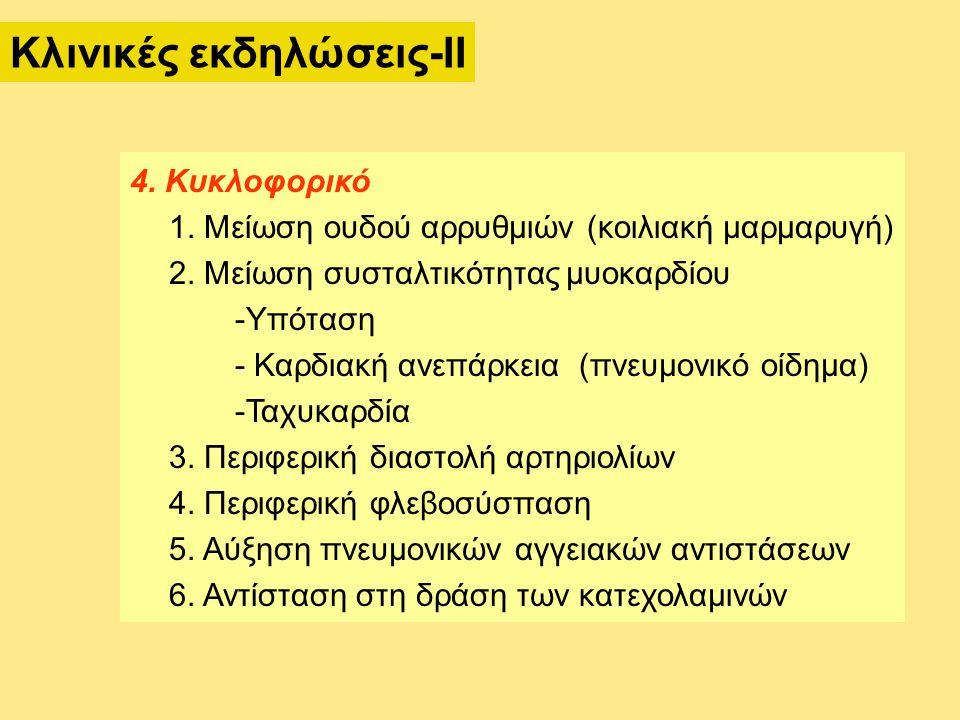 4. Κυκλοφορικό 1. Μείωση ουδού αρρυθμιών (κοιλιακή μαρμαρυγή) 2. Μείωση συσταλτικότητας μυοκαρδίου -Υπόταση - Καρδιακή ανεπάρκεια (πνευμονικό οίδημα)
