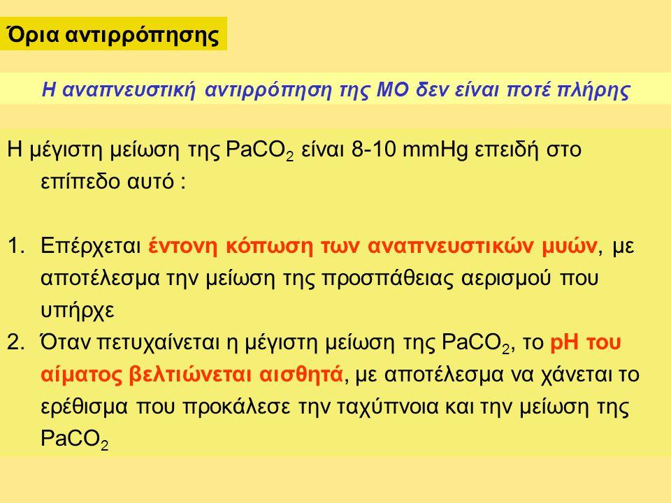 Όρια αντιρρόπησης Η μέγιστη μείωση της PaCO 2 είναι 8-10 mmHg επειδή στο επίπεδο αυτό : 1.Επέρχεται έντονη κόπωση των αναπνευστικών μυών, με αποτέλεσμα την μείωση της προσπάθειας αερισμού που υπήρχε 2.Όταν πετυχαίνεται η μέγιστη μείωση της PaCO 2, το pH του αίματος βελτιώνεται αισθητά, με αποτέλεσμα να χάνεται το ερέθισμα που προκάλεσε την ταχύπνοια και την μείωση της PaCO 2 Η αναπνευστική αντιρρόπηση της ΜΟ δεν είναι ποτέ πλήρης
