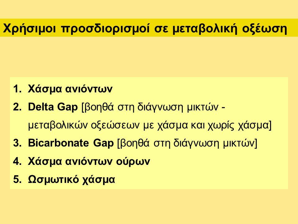 Χρήσιμοι προσδιορισμοί σε μεταβολική οξέωση 1.Χάσμα ανιόντων 2.Delta Gap [βοηθά στη διάγνωση μικτών - μεταβολικών οξεώσεων με χάσμα και χωρίς χάσμα] 3.Bicarbonate Gap [βοηθά στη διάγνωση μικτών] 4.Χάσμα ανιόντων ούρων 5.Ωσμωτικό χάσμα